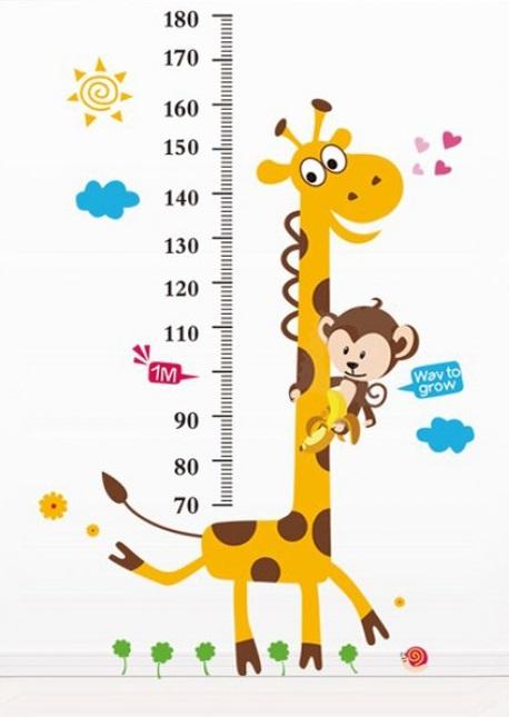 Orientační tabulka dětských velikostí